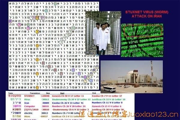 """谈""""毒""""色变:讲述史上20大计算机病毒"""