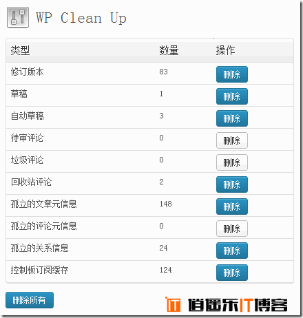 WordPress 国人精品数据库清理优化插件:WP Clean Up