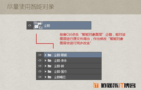 UI设计提速秘笈:Photoshop CC使用技巧
