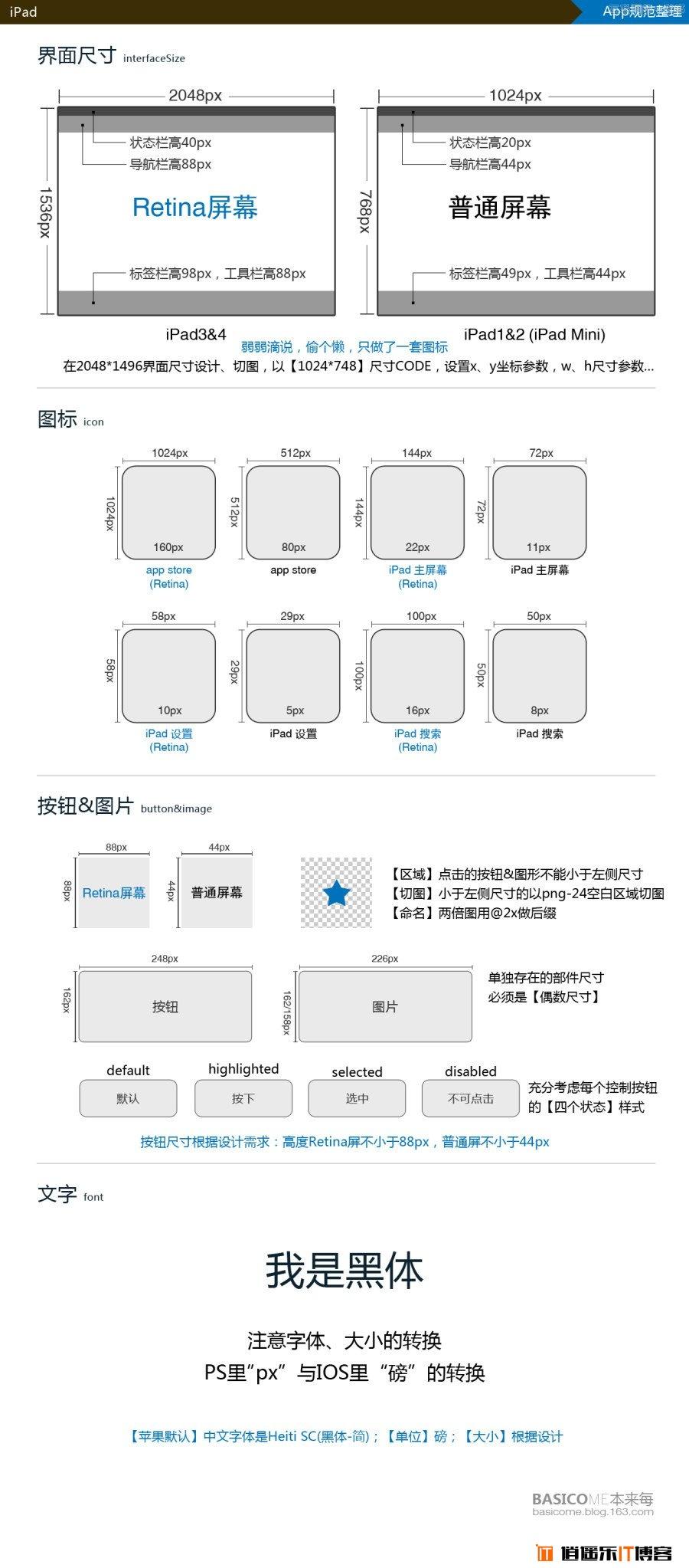 iOS设备App界面UI设计规范