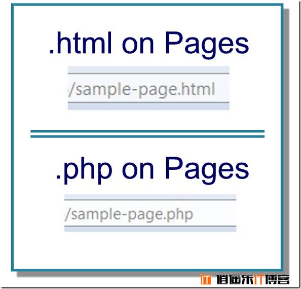WordPress插件给页面URL固定链接添加伪静态.html后缀