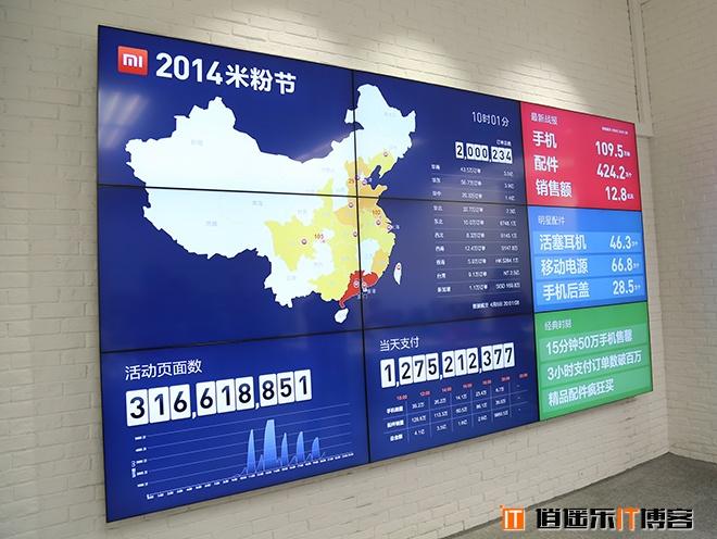 4月8日小米米粉节,截止20点,小米已经支付订单总数突破200万单