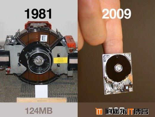 被人遗忘的磁盘容量发展史:MicroSD容量改一个字母用了9年