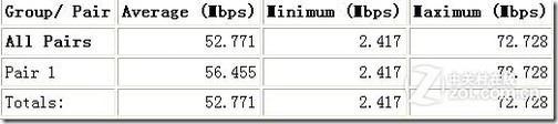 【逍遥乐评测】TP-Link TL-WR800N迷你路由器评测——畅想wifi生活