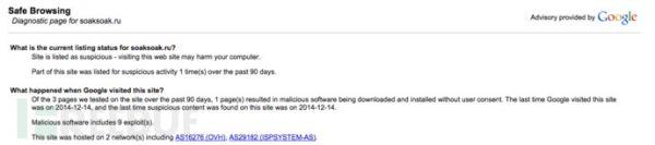 10万WordPress网站沦陷:恶意软件SoakSoak来了
