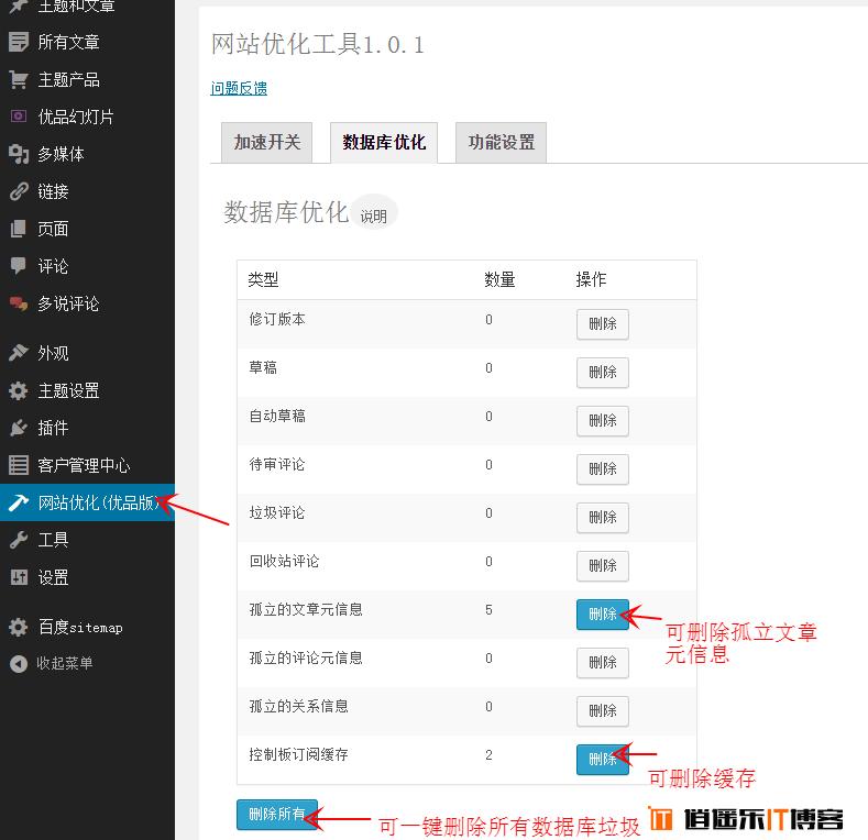 WordPress网站优化插件youpzt-optimizer,给网站提速70%