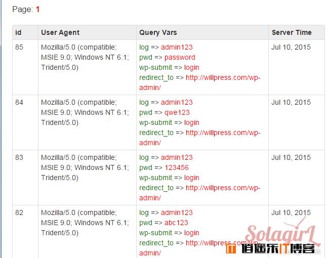 wordpress IP黑名单插件:IP Blacklist Cloud屏蔽攻击者IP让网站更安全