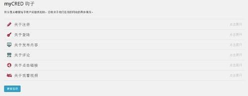 wordpress积分管理系统插件:MyCRED汉化版免费下载