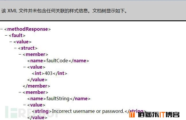 防止WordPress利用xmlrpc.php进行暴力特别以及DDoS插件:Login Security Solution