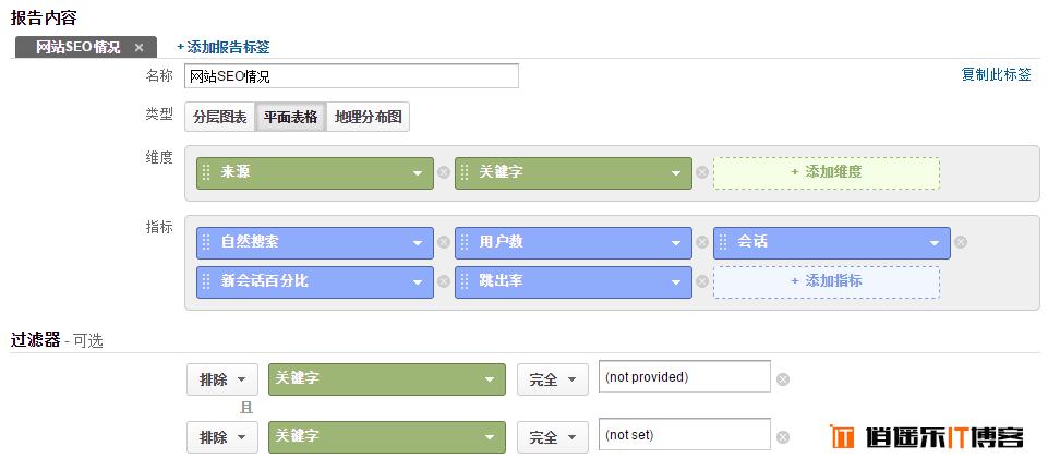 使用Google Analytics制作常用的网站SEO报告