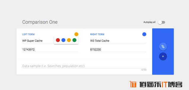 Google Data GIF Maker 趋势可视化工具,将数据在线快速制作为 GIF 动画