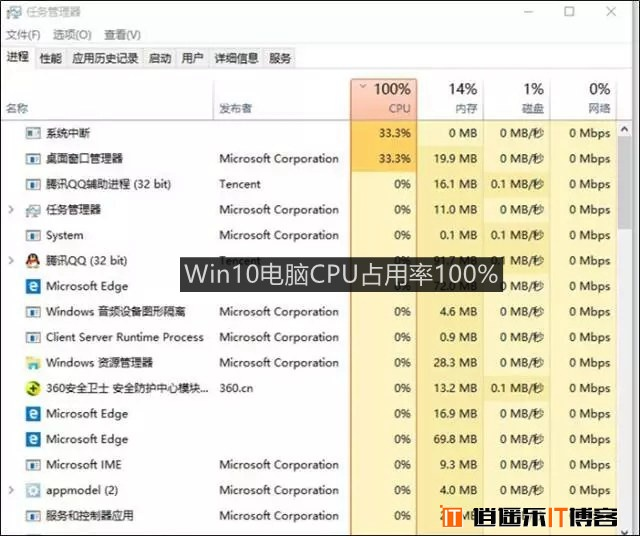 CPU占用率高怎么办_Win10 CPU占用率100%解决办法