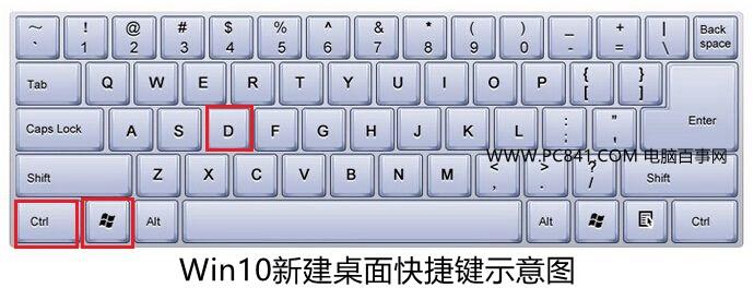 Win10怎么新建桌面 Win10新建桌面快捷键