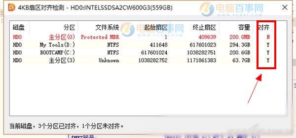 固态硬盘怎么看是否4k对齐 2种查看SSD是否4K对齐方法