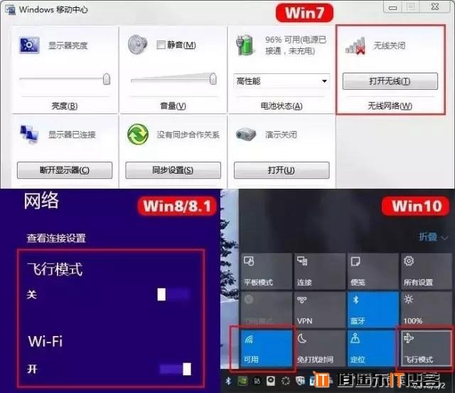 电脑无法联网怎么办 Win10无法连接网络最全解决攻略