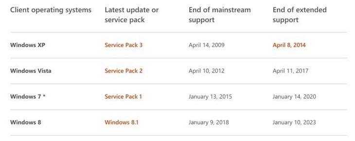 """""""免费版""""Windows 10仍有三大关键疑问待解"""