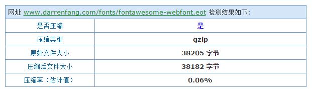 nginx为网页在线font字体开启gzip和缓存