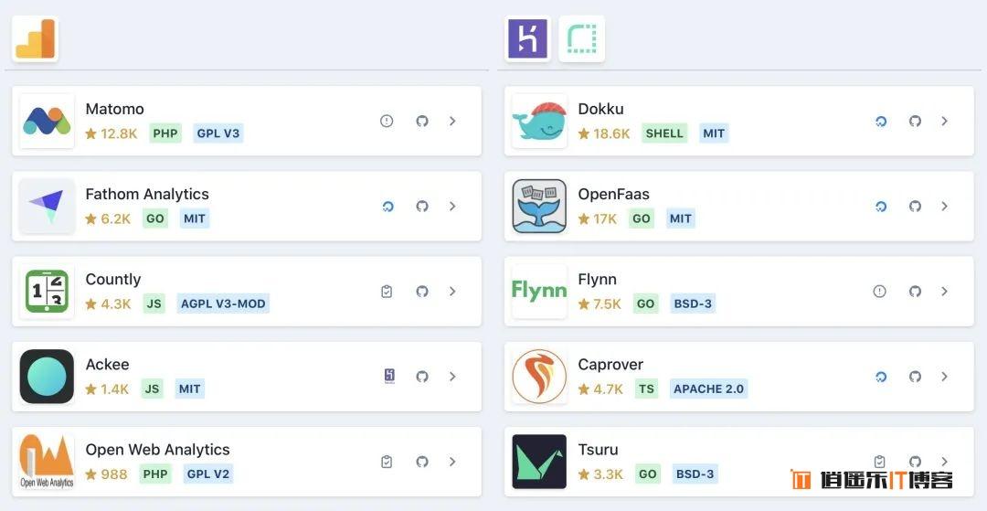 各类闭源收费软件产品替代开源和免费方案查询网站OpenSource Builders