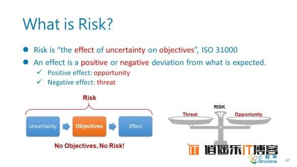 ISO 31000的风险管理提供了最一般的知识概念并适用于最全面的环境