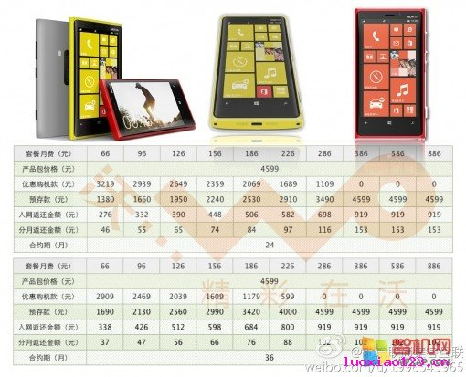 [图]联通定制版诺基亚Lumia 920合约价出炉