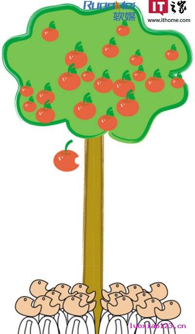 唱衰苹果的人,苹果到底砸到了谁的脑袋?