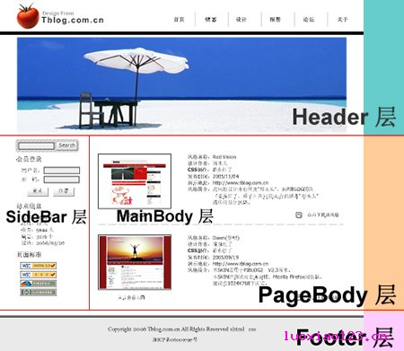 网页设计基础:Div+CSS布局入门教程(1)
