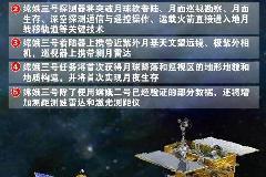 嫦娥三号下半年发射 将首次实现软着陆探测