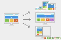 简单介绍响应式Web设计