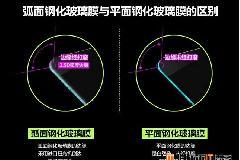 游承超:手机钢化玻璃膜平边与弧边的区别(1P)