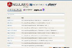 百度静态资源公共库CDN服务,收录常用JavaScript资源CDN分流链接,网站加速首选