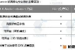 DFX Audio Enhancer(ver. 12.023) loader中文版免费下载